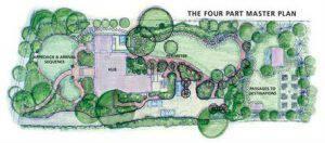 The Dargan Landscape Design Process – Part 2