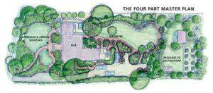 The Dargan Landscape Design Process – Part 2